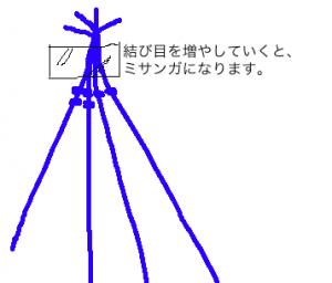 0de6c3b3e11469cefc7d329e81cc8155-300x256
