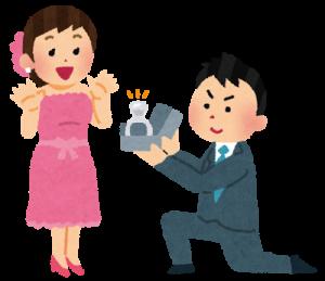 wedding_propose-300x259